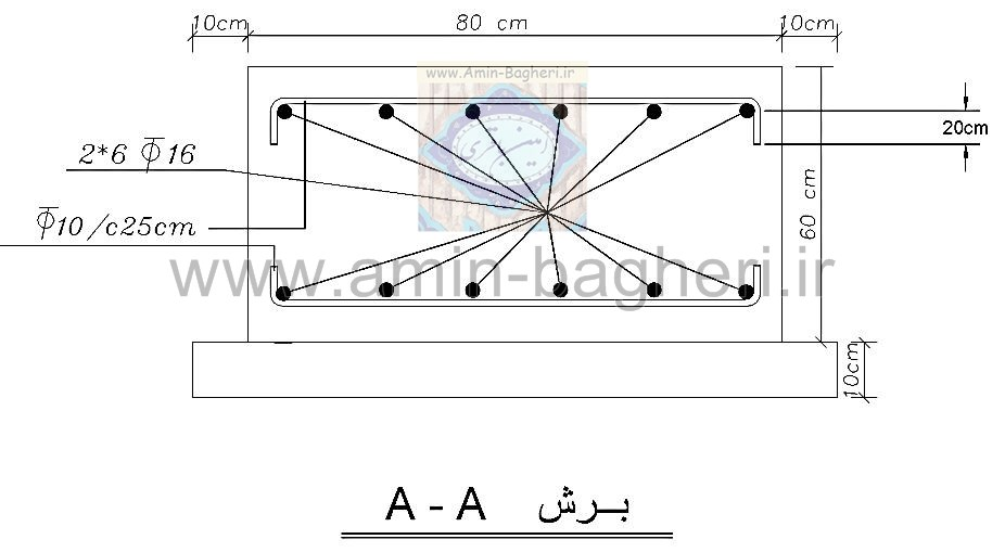 جزئیات فونداسیون جهت محاسبه آرماتوربندی - چگونه وزن میلگردهای فونداسیون را محاسبه کنیم؟