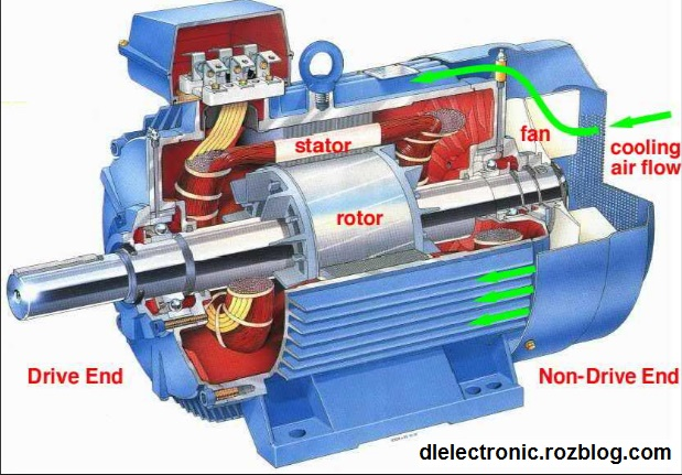 تحقیق آماده انواع موتور,تحقیق آماده برق,تحقیق آماده رشته برق,پروژه آماده انواع موتور