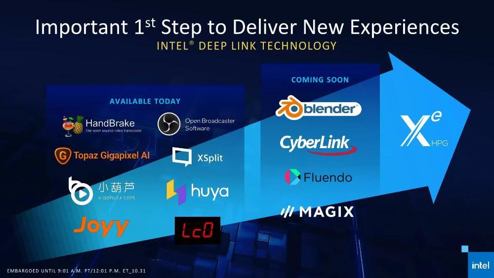 intel iris xe deep link feature اولین کارت گرافیک مجزای معماری Xe اینتل با 4 گیگابایت حافظه معرفی شد