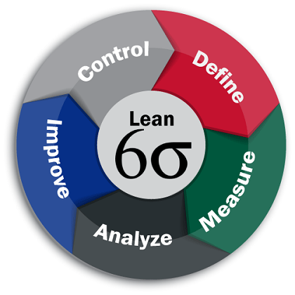 lean-six-sigma-logo-w-green.png