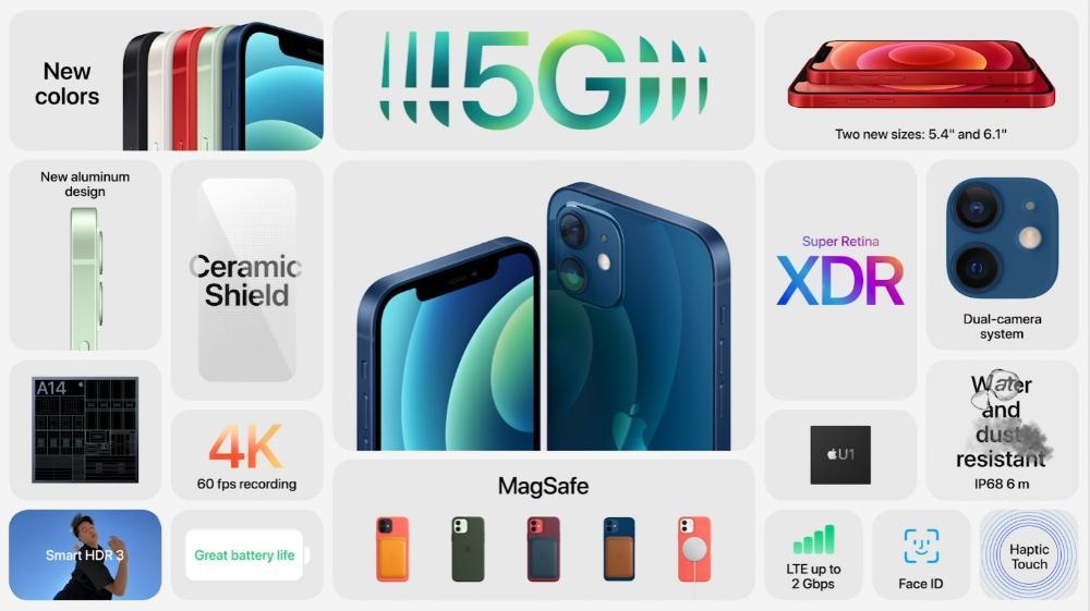 iphone 12 04 آیفون 12 معرفی شد؛ همه چیز درباره نسل جدید موبایل اپل