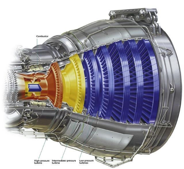 gas turbine handbook 2015