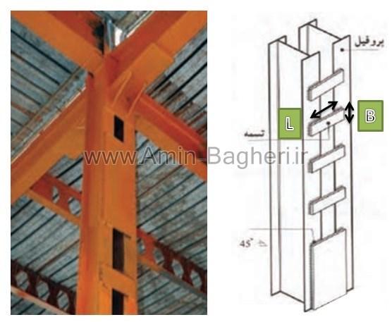 اتصال با قیدهای موازی و یا مورب ( ستون دوبل پاباز)