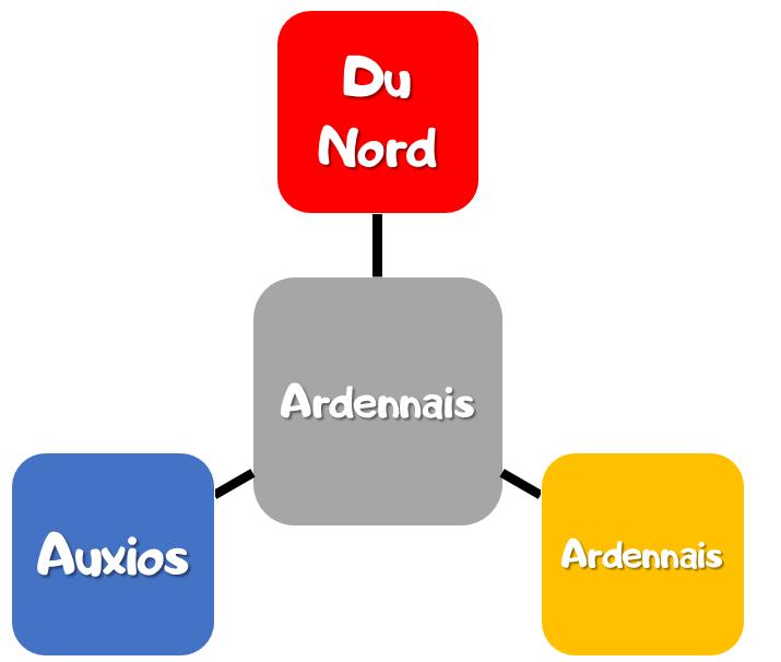 Ardennais