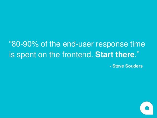 بالا بردن سرعت وبسایت