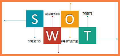 swot-screenshot-8001-w1000.png