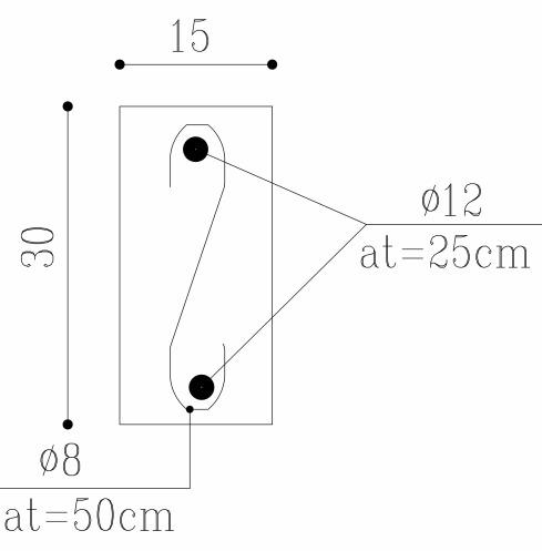 تیر کلاف، ژوئن، تیر میانی یا تای بیم TieBeam را در نقشه چگونه تشخیص دهیم