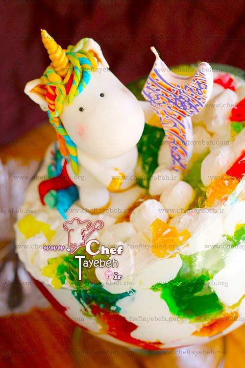unicorn cake (23).jpg