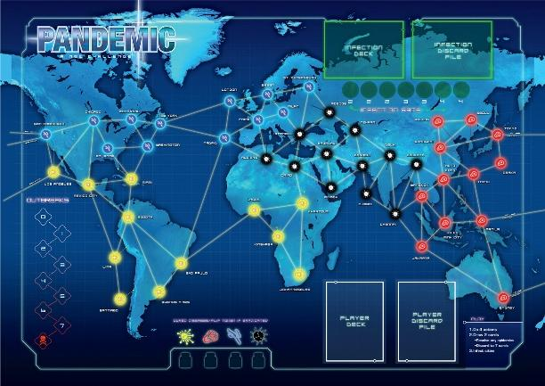 خرید بازی رومیزی pandemic
