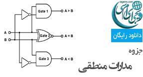 جزوه طراحی و ساخت مدارات منطقی