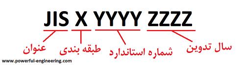 JIS_-_Copy.png
