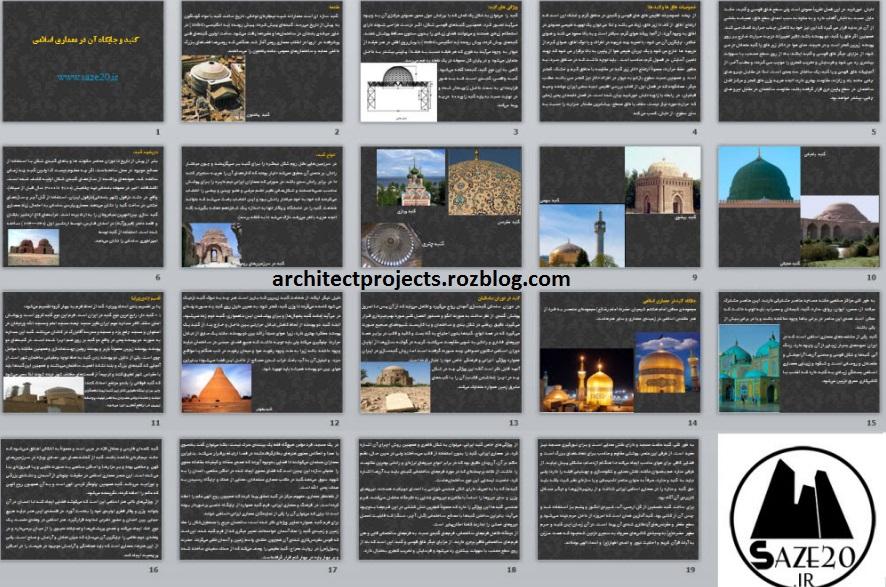 گنبد در معماری اسلامی,جایگاه گنبد در معماری اسلامی,پاورپوینت جایگاه گنبد در معماری اسلامی
