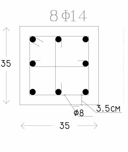 محاسبه قالب بندی ستون