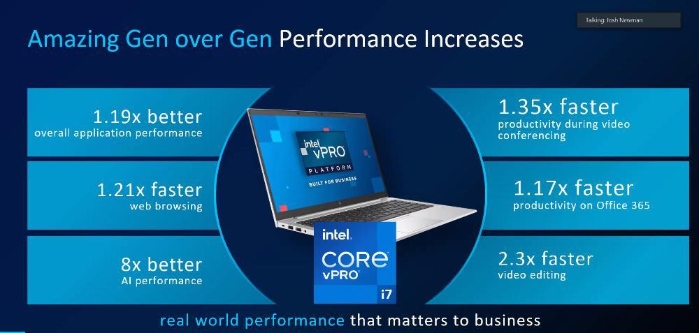 vpro 3 100873115 orig سری جدید پردازندههای vPro اینتل به هستههای نسل یازدهمی تایگرلیک مجهز میشوند