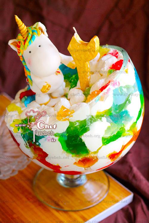 unicorn cake (1).jpg
