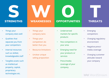 swot-analysis-header1.png