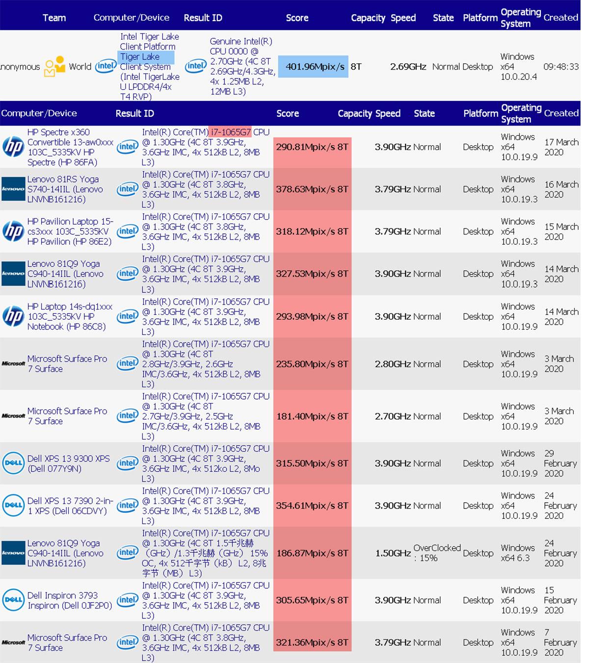 http://us.cdn.persiangig.com/preview/uqsiZWkEbD/60.jpg